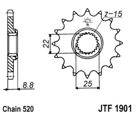ketjuratas, etu ( JT 1901 ) - 12z